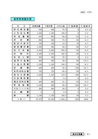 販管費計画.pngのサムネール画像