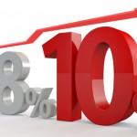 軽減税率について